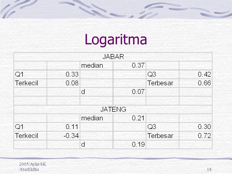 Logaritma 2005/Ayke SK /StatEkBis