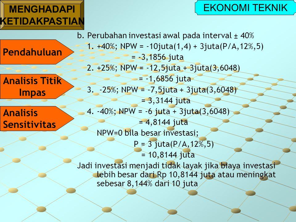 b. Perubahan investasi awal pada interval ± 40%