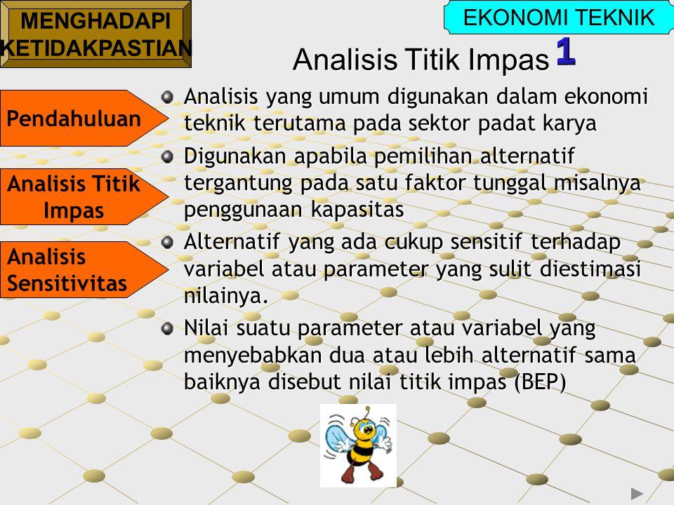 Analisis Titik Impas Analisis yang umum digunakan dalam ekonomi teknik terutama pada sektor padat karya.