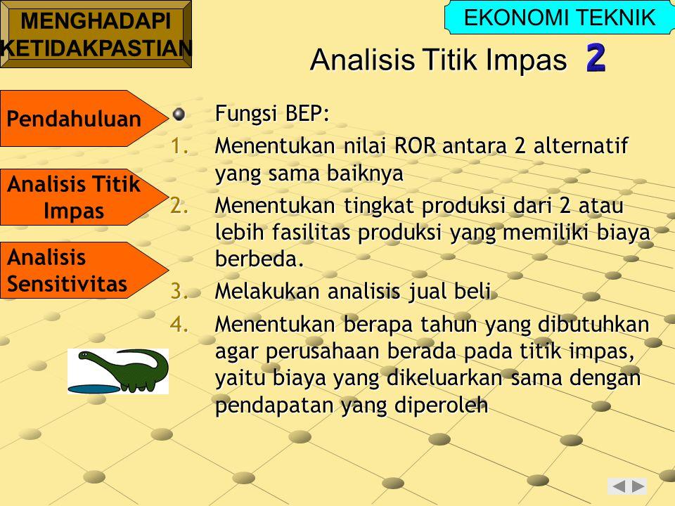 Analisis Titik Impas Fungsi BEP: