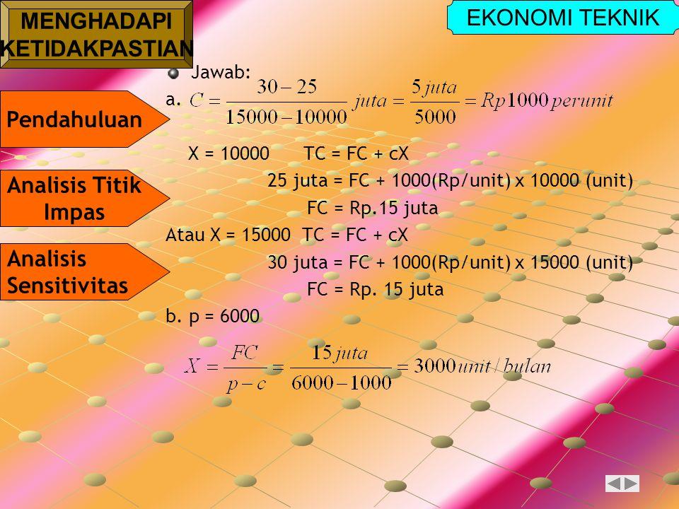 Jawab: a. X = 10000 TC = FC + cX. 25 juta = FC + 1000(Rp/unit) x 10000 (unit) FC = Rp.15 juta.