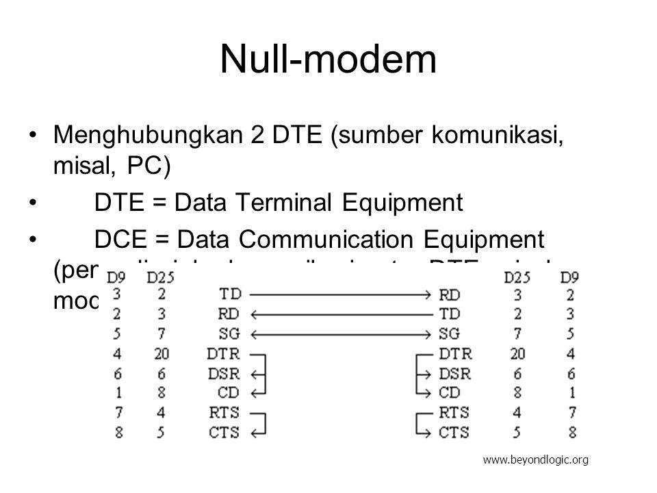 Null-modem Menghubungkan 2 DTE (sumber komunikasi, misal, PC)