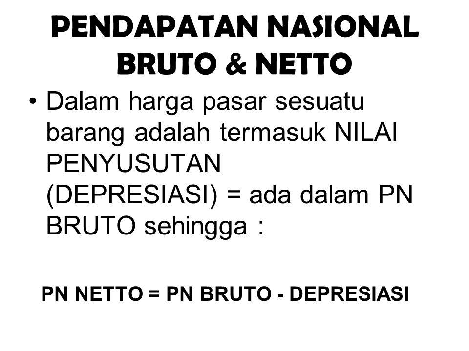 PENDAPATAN NASIONAL BRUTO & NETTO
