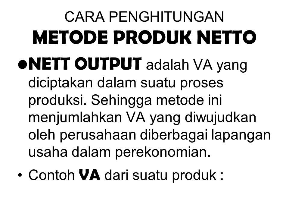 CARA PENGHITUNGAN METODE PRODUK NETTO