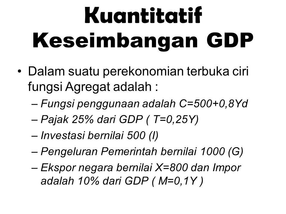 Kuantitatif Keseimbangan GDP