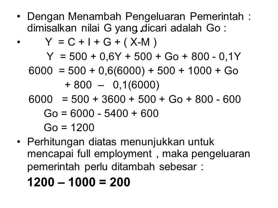 Dengan Menambah Pengeluaran Pemerintah : dimisalkan nilai G yang dicari adalah Go :