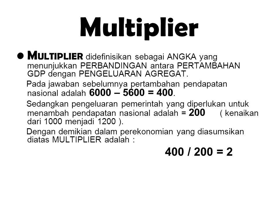 Multiplier MULTIPLIER didefinisikan sebagai ANGKA yang menunjukkan PERBANDINGAN antara PERTAMBAHAN GDP dengan PENGELUARAN AGREGAT.