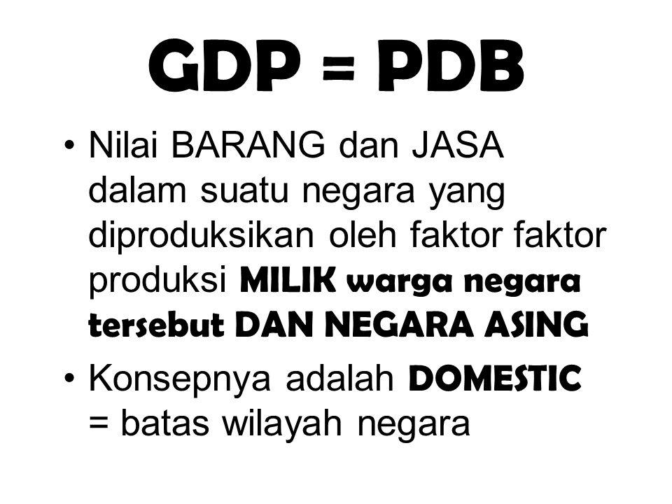 GDP = PDB Nilai BARANG dan JASA dalam suatu negara yang diproduksikan oleh faktor faktor produksi MILIK warga negara tersebut DAN NEGARA ASING.