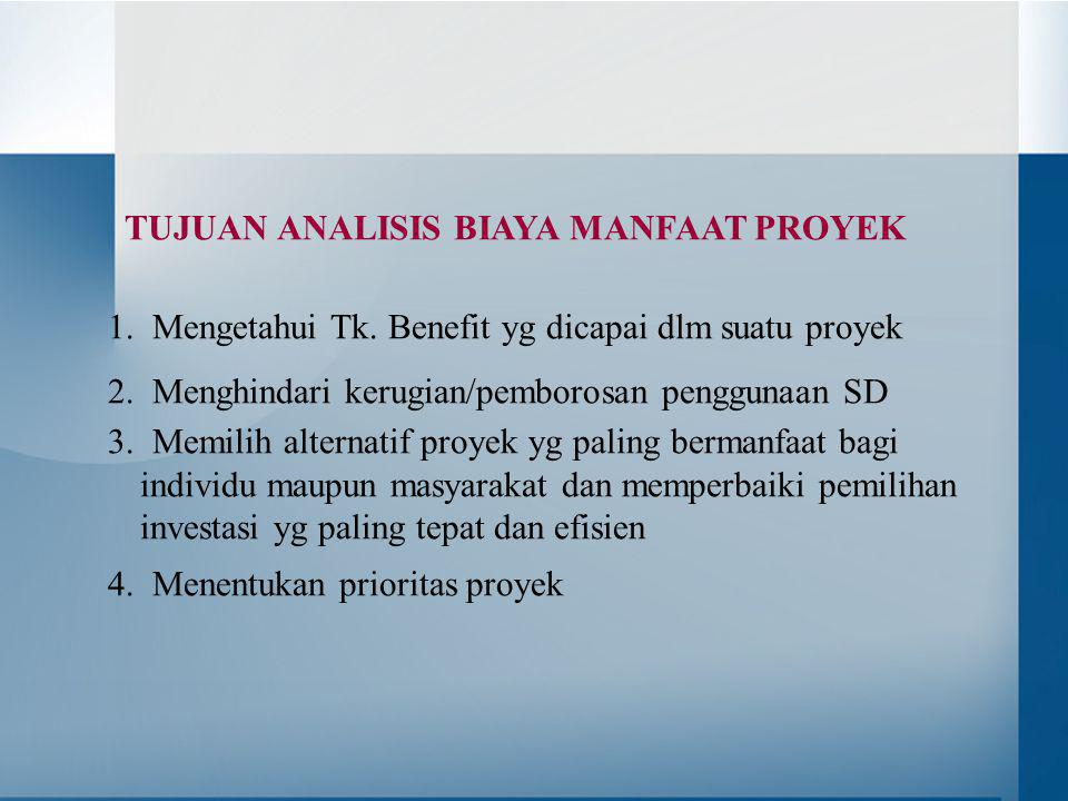 TUJUAN ANALISIS BIAYA MANFAAT PROYEK. 1. Mengetahui Tk. Benefit yg dicapai dlm suatu proyek. 2. Menghindari kerugian/pemborosan penggunaan SD.