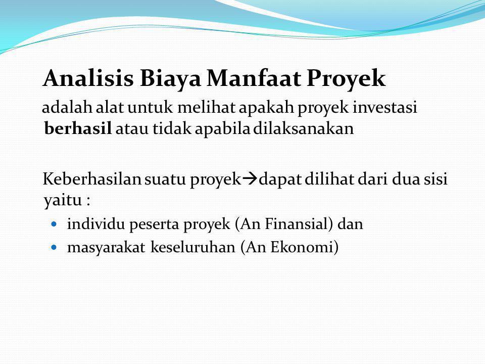 Analisis Biaya Manfaat Proyek
