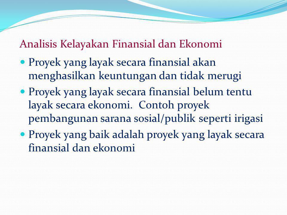 Analisis Kelayakan Finansial dan Ekonomi