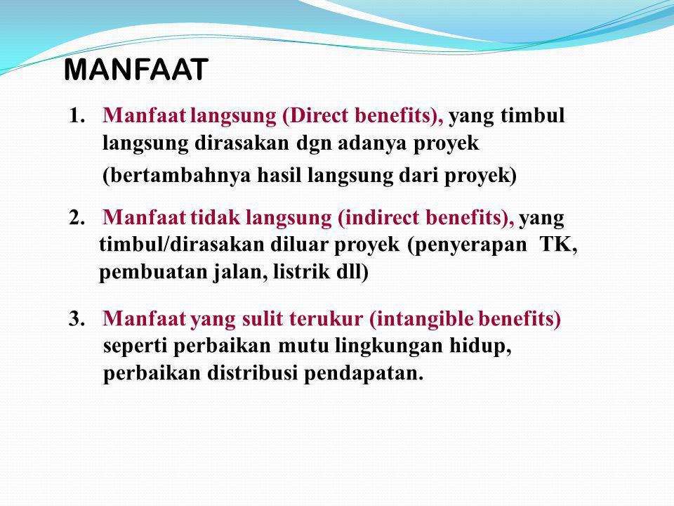MANFAAT 1. Manfaat langsung (Direct benefits), yang timbul langsung dirasakan dgn adanya proyek. (bertambahnya hasil langsung dari proyek)