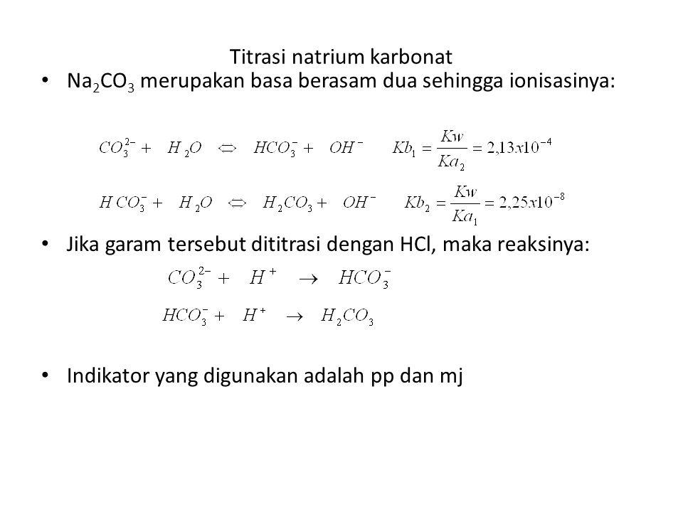 Titrasi natrium karbonat