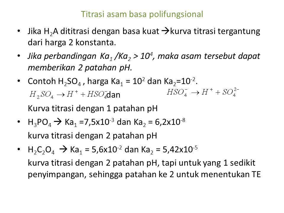 Titrasi asam basa polifungsional