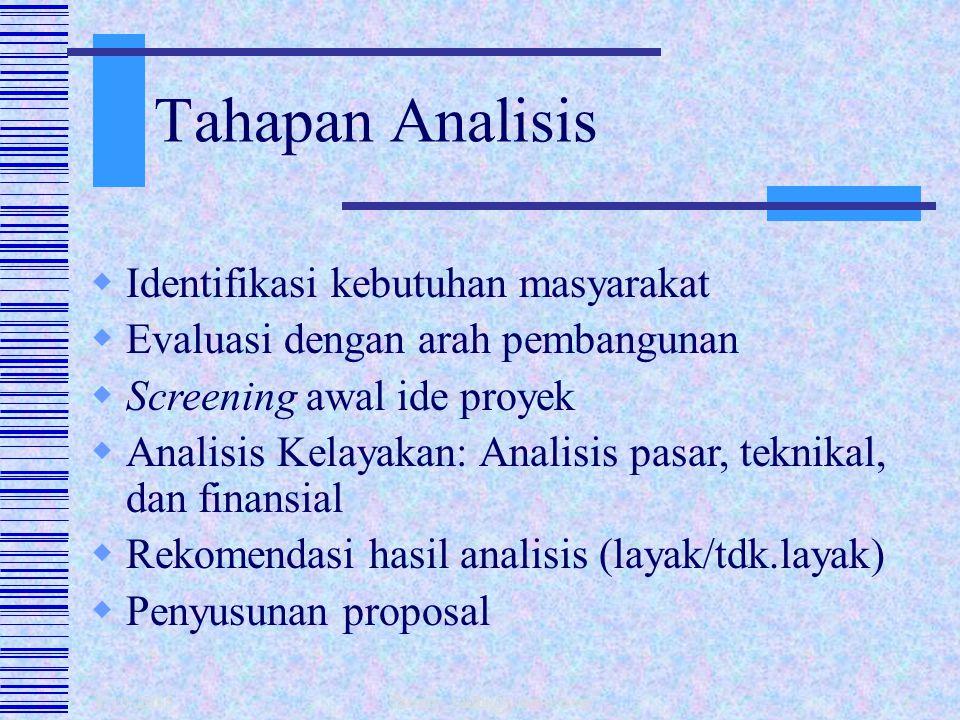 Tahapan Analisis Identifikasi kebutuhan masyarakat