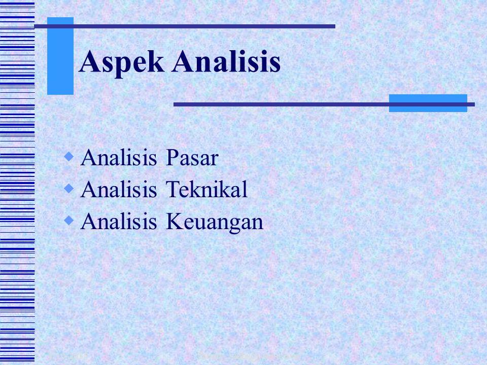 Aspek Analisis Analisis Pasar Analisis Teknikal Analisis Keuangan