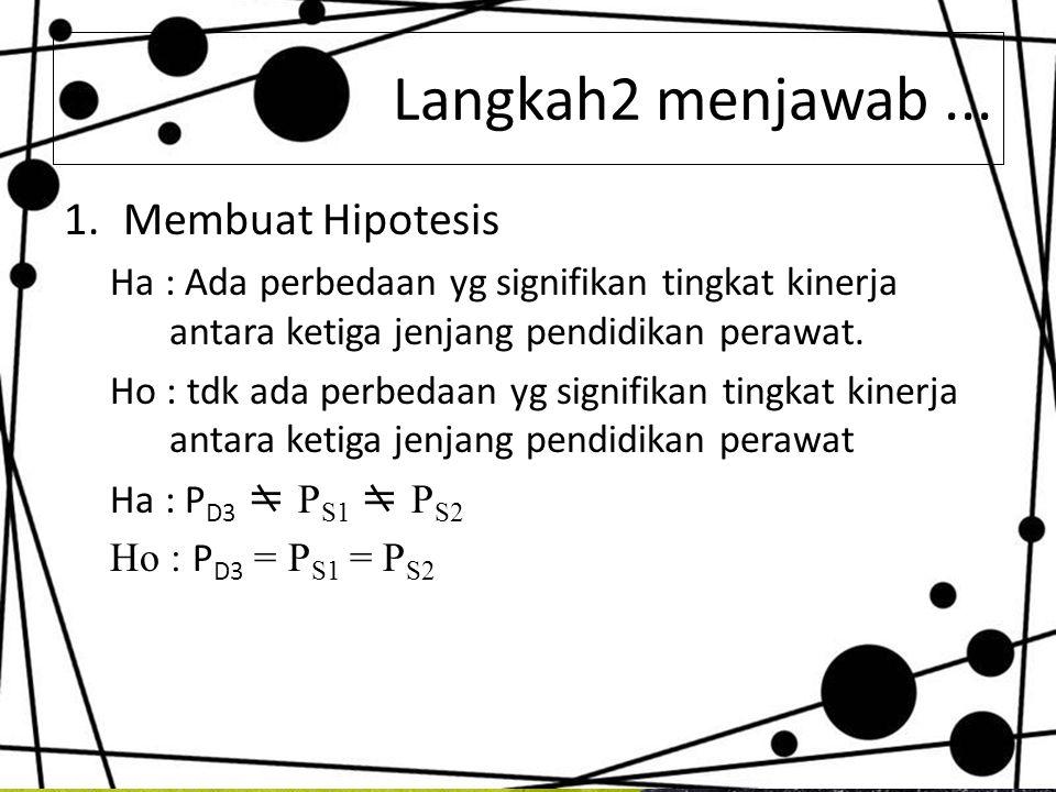 Langkah2 menjawab ... Membuat Hipotesis