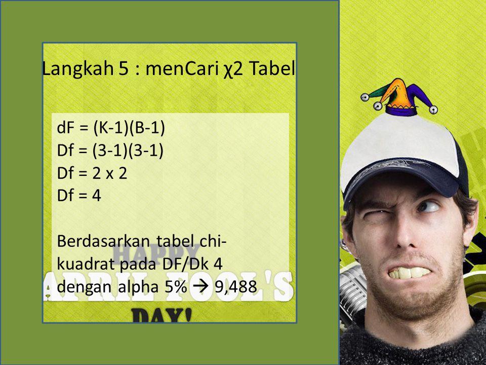 Langkah 5 : menCari χ2 Tabel