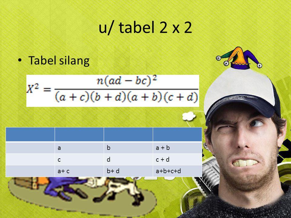 u/ tabel 2 x 2 Tabel silang a b a + b c d c + d a+ c b+ d a+b+c+d