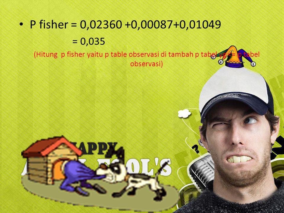 P fisher = 0,02360 +0,00087+0,01049 = 0,035.