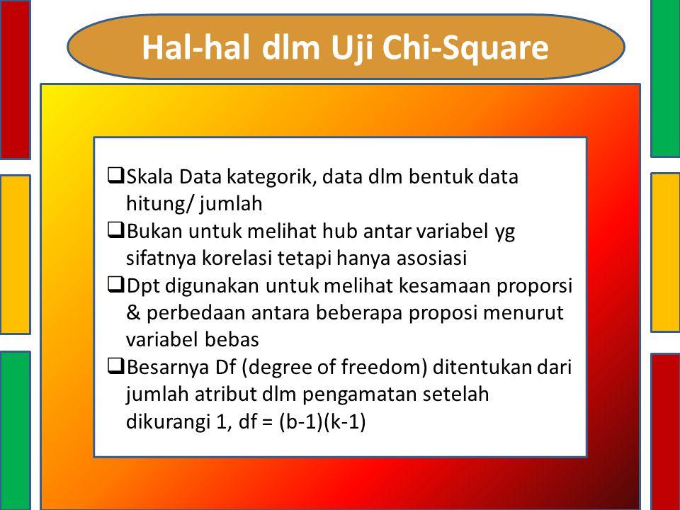 Hal-hal dlm Uji Chi-Square