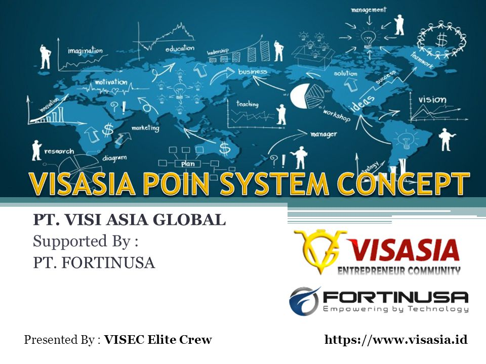 VISASIA POIN SYSTEM CONCEPT
