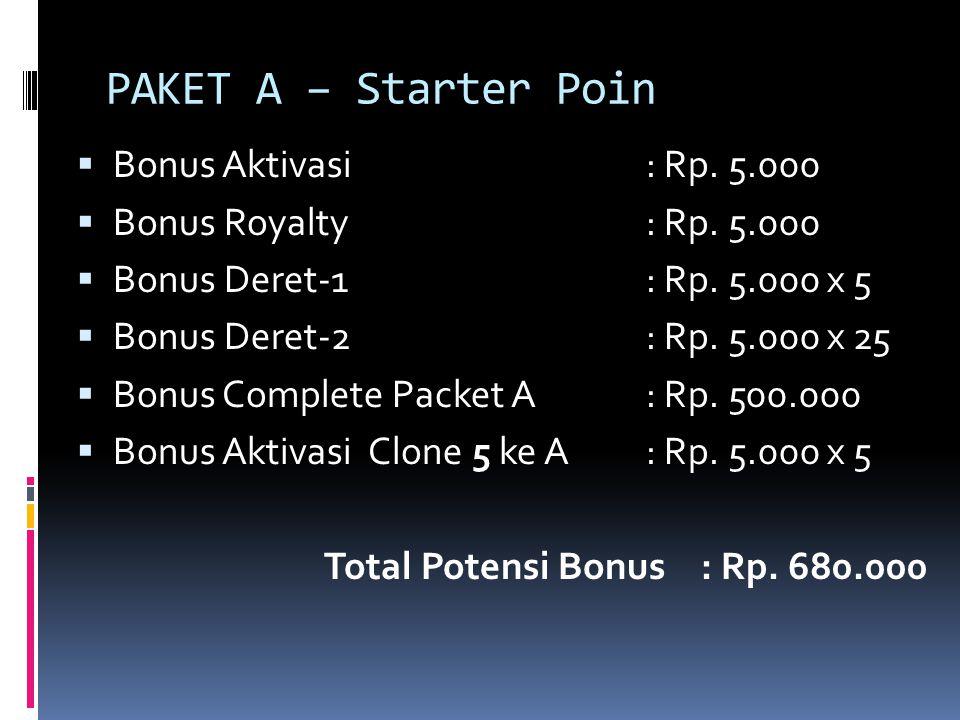 PAKET A – Starter Poin Bonus Aktivasi : Rp. 5.000