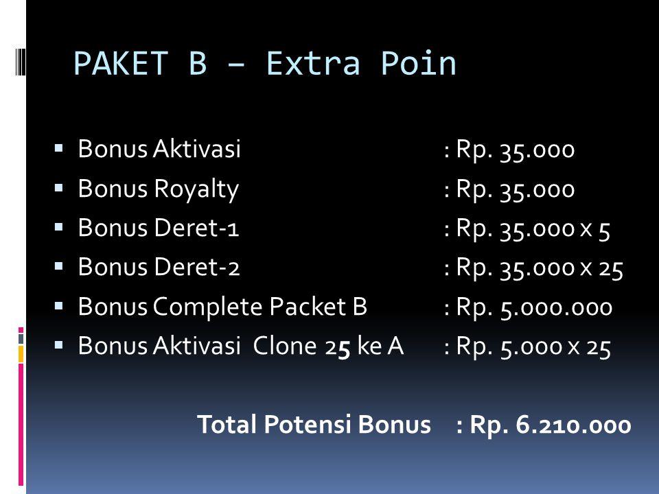 PAKET B – Extra Poin Bonus Aktivasi : Rp. 35.000