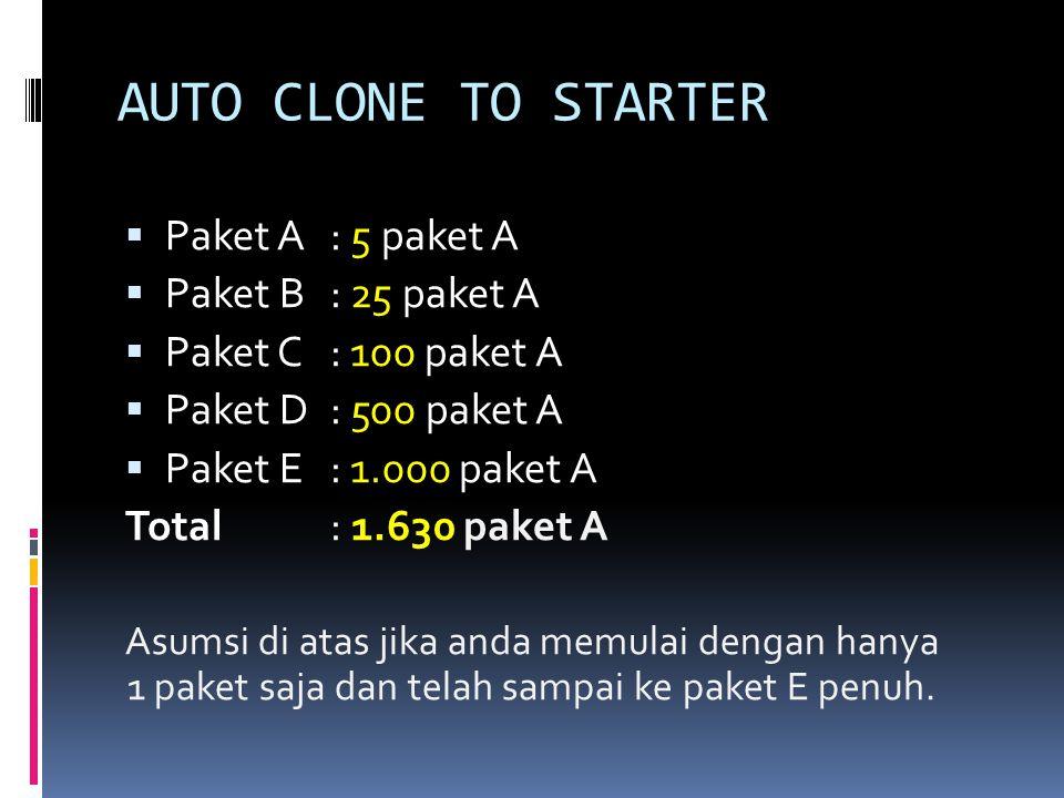 AUTO CLONE TO STARTER Paket A : 5 paket A Paket B : 25 paket A