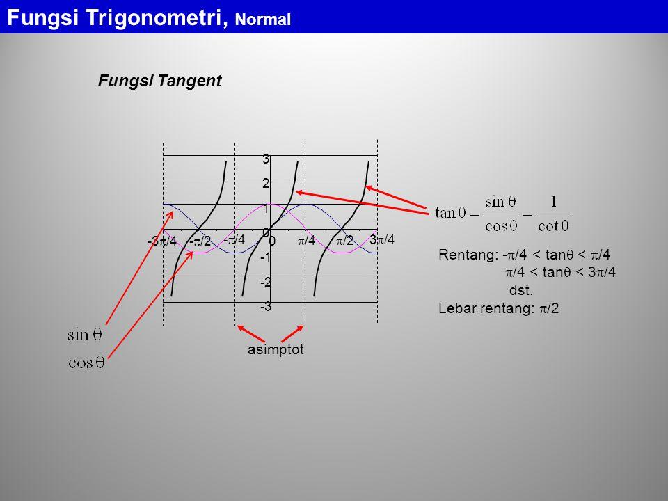 Fungsi Trigonometri, Normal