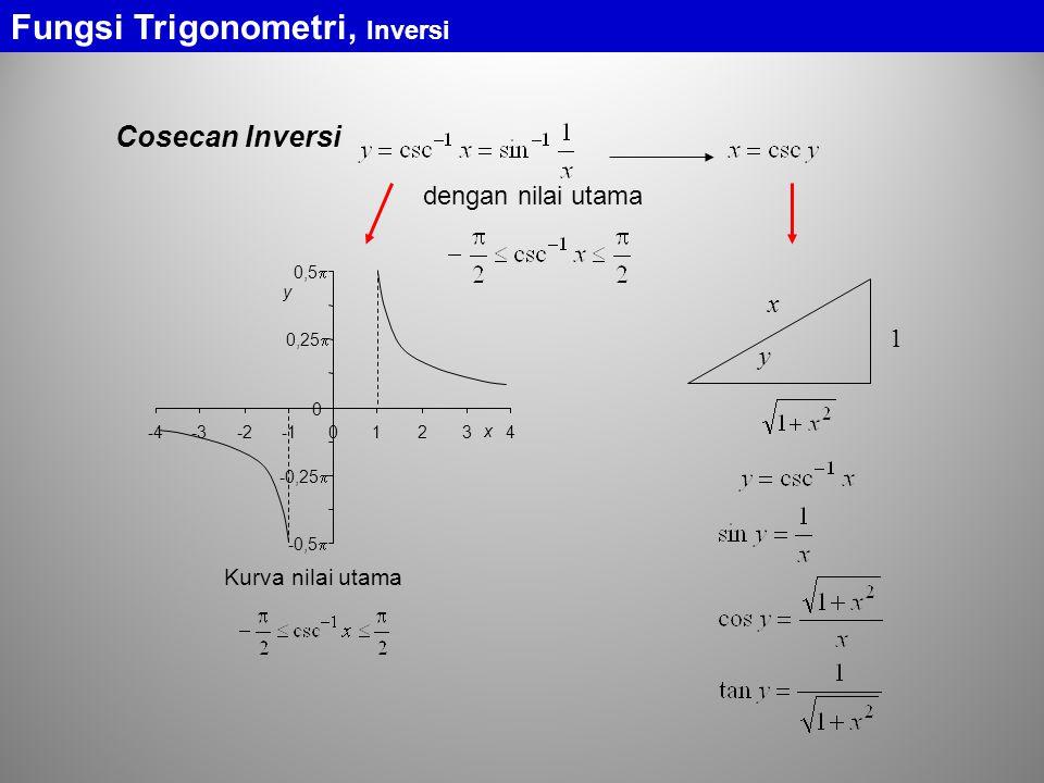 Fungsi Trigonometri, Inversi