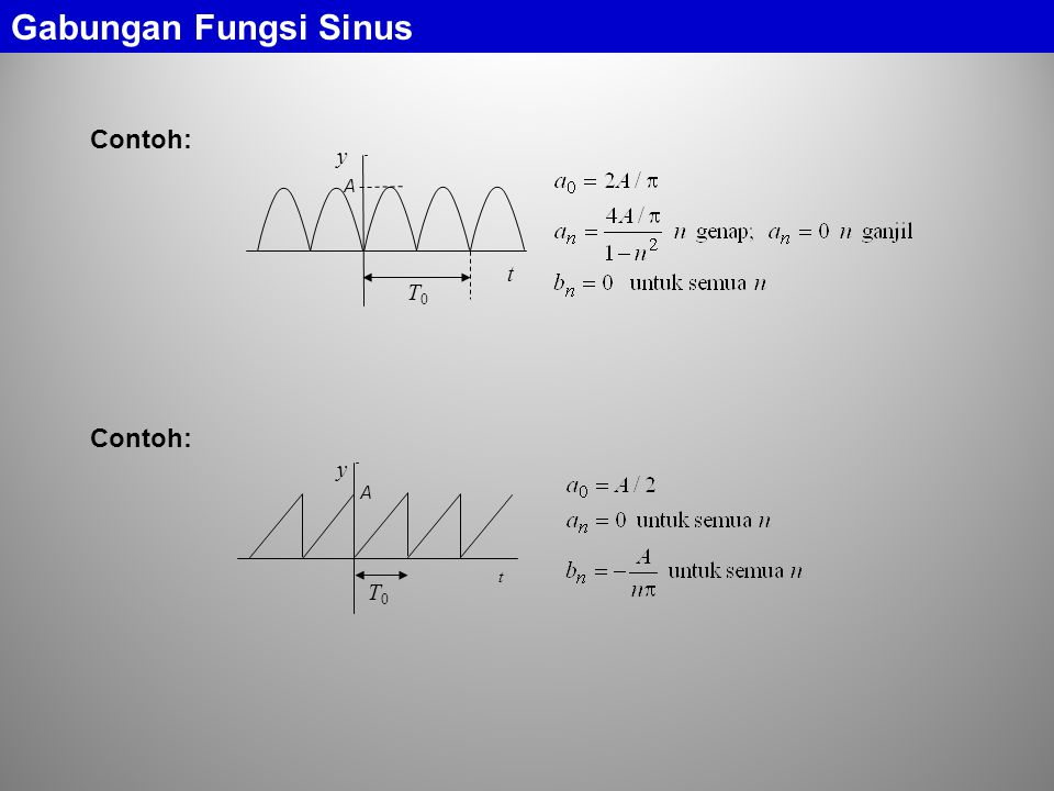 Gabungan Fungsi Sinus Contoh: T0 A t y Contoh: T0 A t y