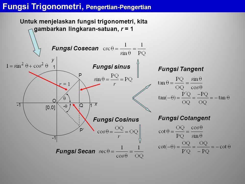 Fungsi Trigonometri, Pengertian-Pengertian