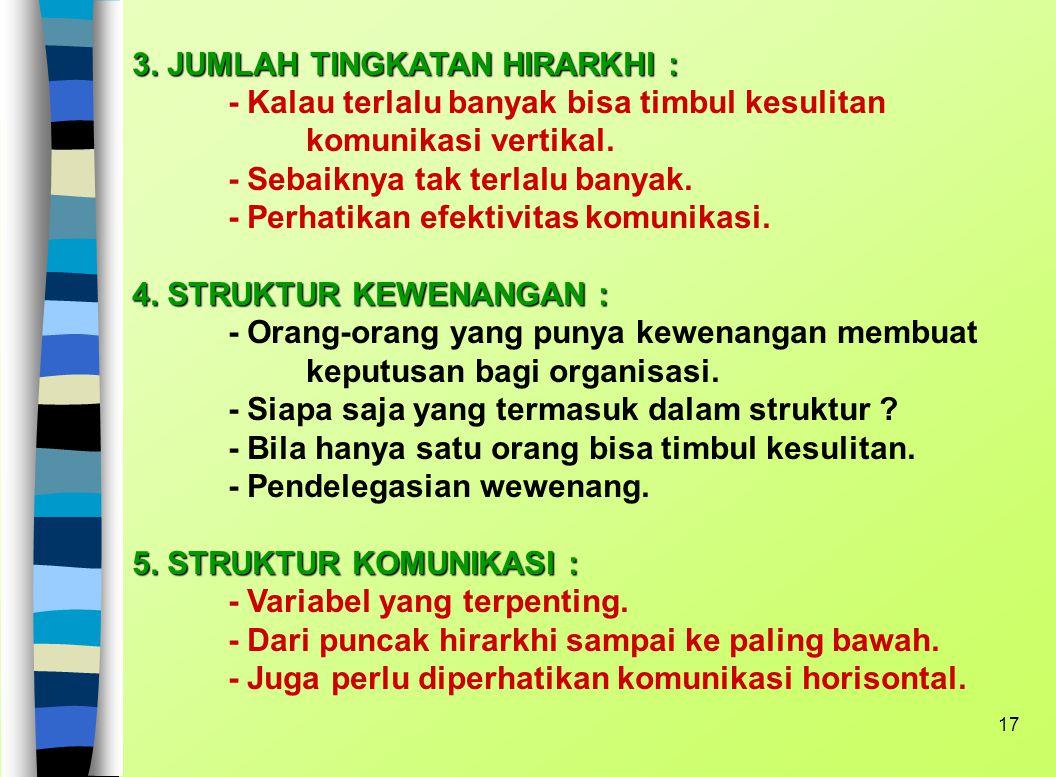 3. JUMLAH TINGKATAN HIRARKHI :