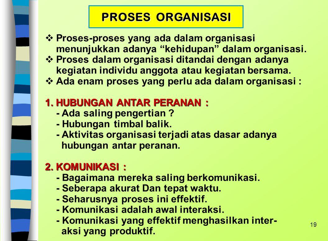 PROSES ORGANISASI Proses-proses yang ada dalam organisasi menunjukkan adanya kehidupan dalam organisasi.