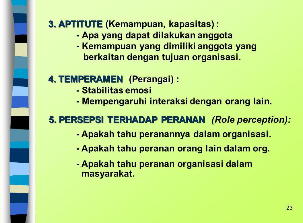3. APTITUTE (Kemampuan, kapasitas) : - Apa yang dapat dilakukan anggota - Kemampuan yang dimiliki anggota yang berkaitan dengan tujuan organisasi. 4. TEMPERAMEN (Perangai) : - Stabilitas emosi - Mempengaruhi interaksi dengan orang lain.