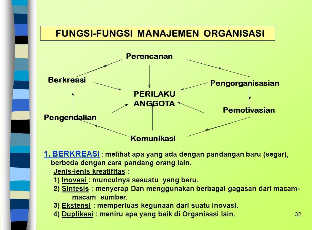 FUNGSI-FUNGSI MANAJEMEN ORGANISASI