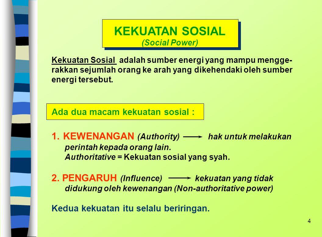 KEKUATAN SOSIAL (Social Power)