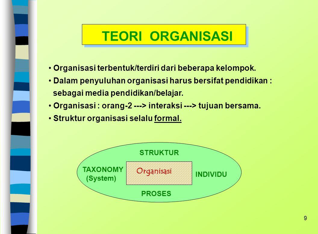 TEORI ORGANISASI Organisasi terbentuk/terdiri dari beberapa kelompok.