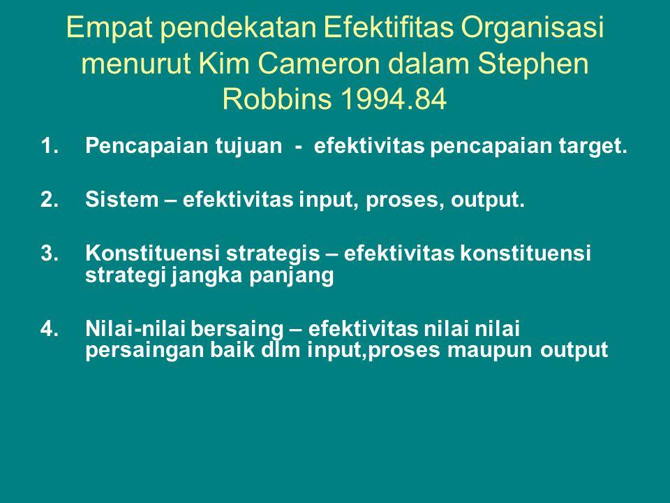 Empat pendekatan Efektifitas Organisasi menurut Kim Cameron dalam Stephen Robbins 1994.84
