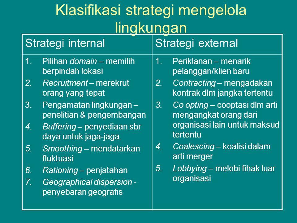 Klasifikasi strategi mengelola lingkungan