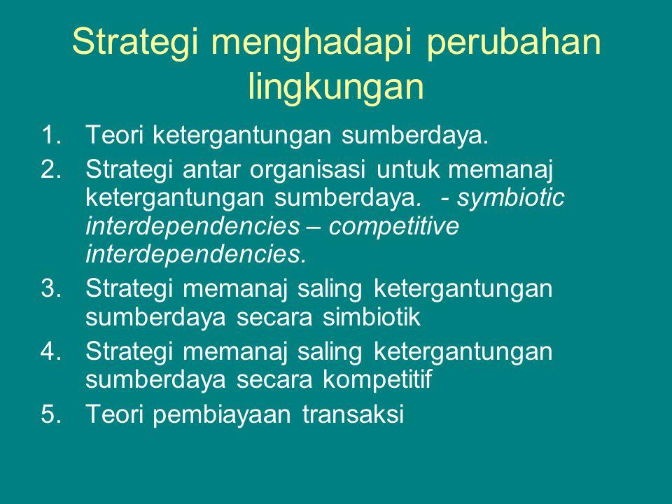 Strategi menghadapi perubahan lingkungan
