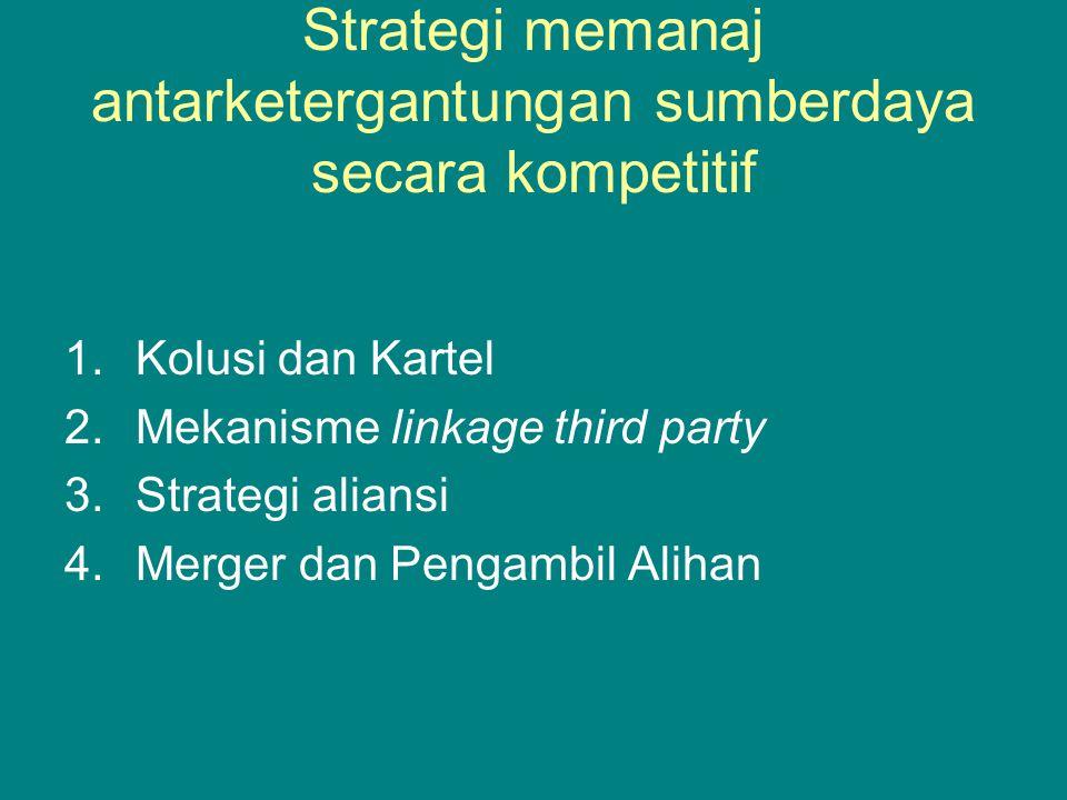 Strategi memanaj antarketergantungan sumberdaya secara kompetitif