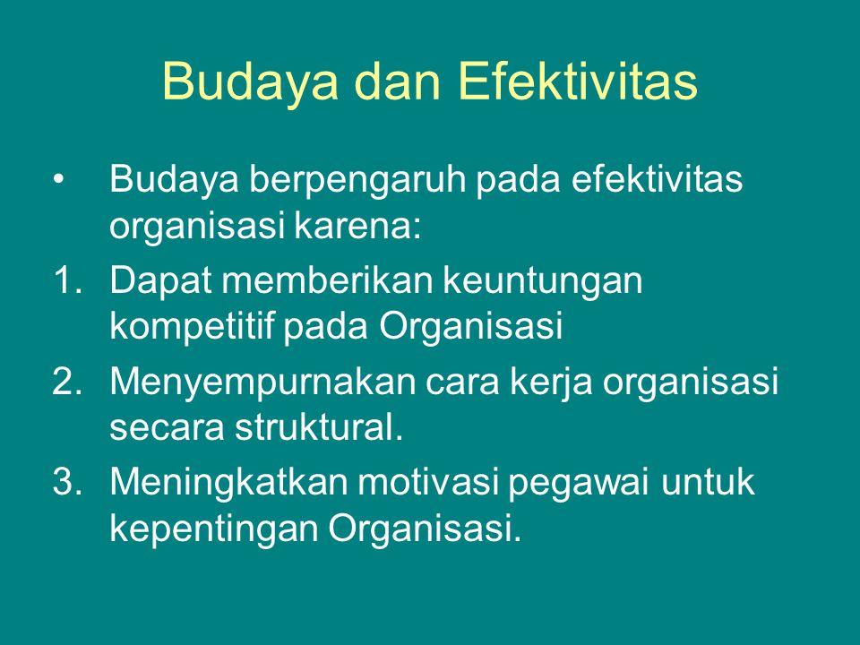 Budaya dan Efektivitas