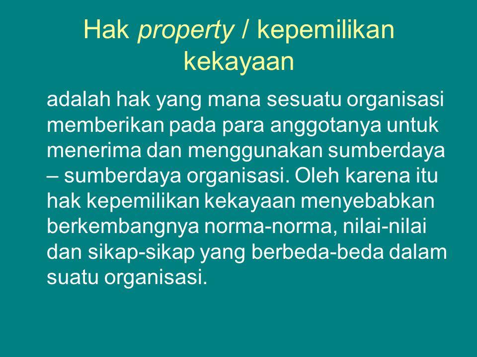 Hak property / kepemilikan kekayaan