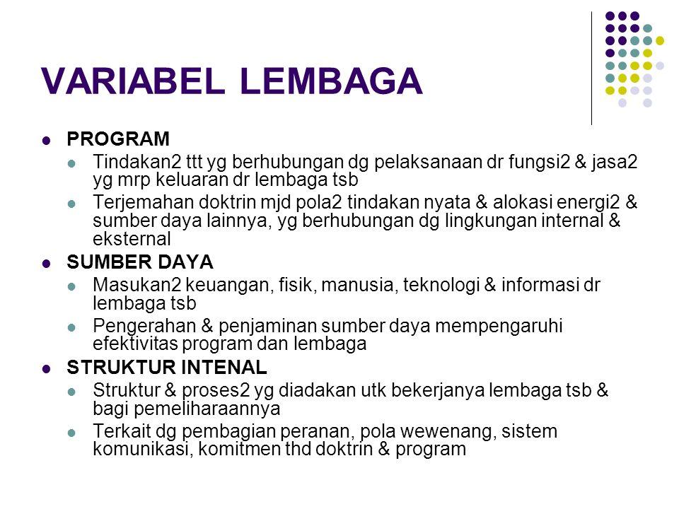 VARIABEL LEMBAGA PROGRAM SUMBER DAYA STRUKTUR INTENAL