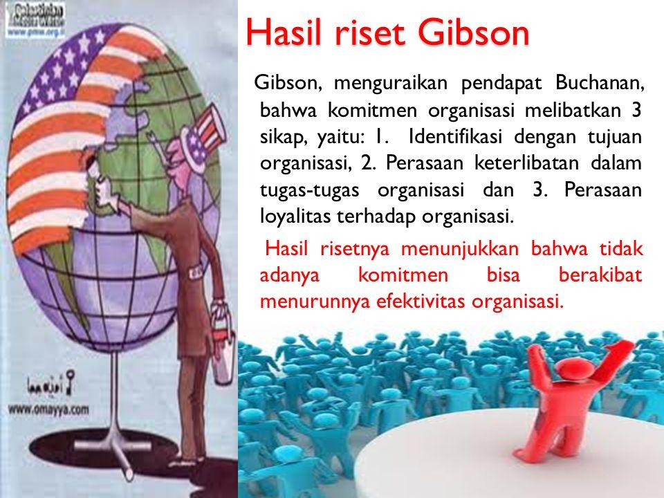 Hasil riset Gibson