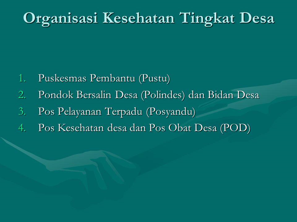 Organisasi Kesehatan Tingkat Desa