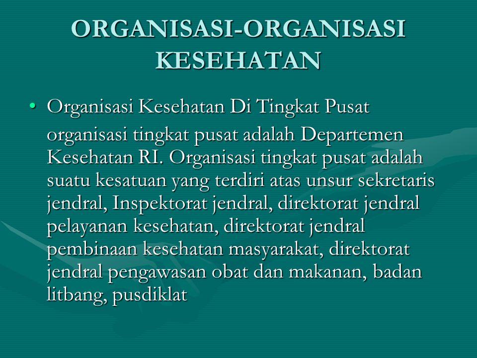 ORGANISASI-ORGANISASI KESEHATAN