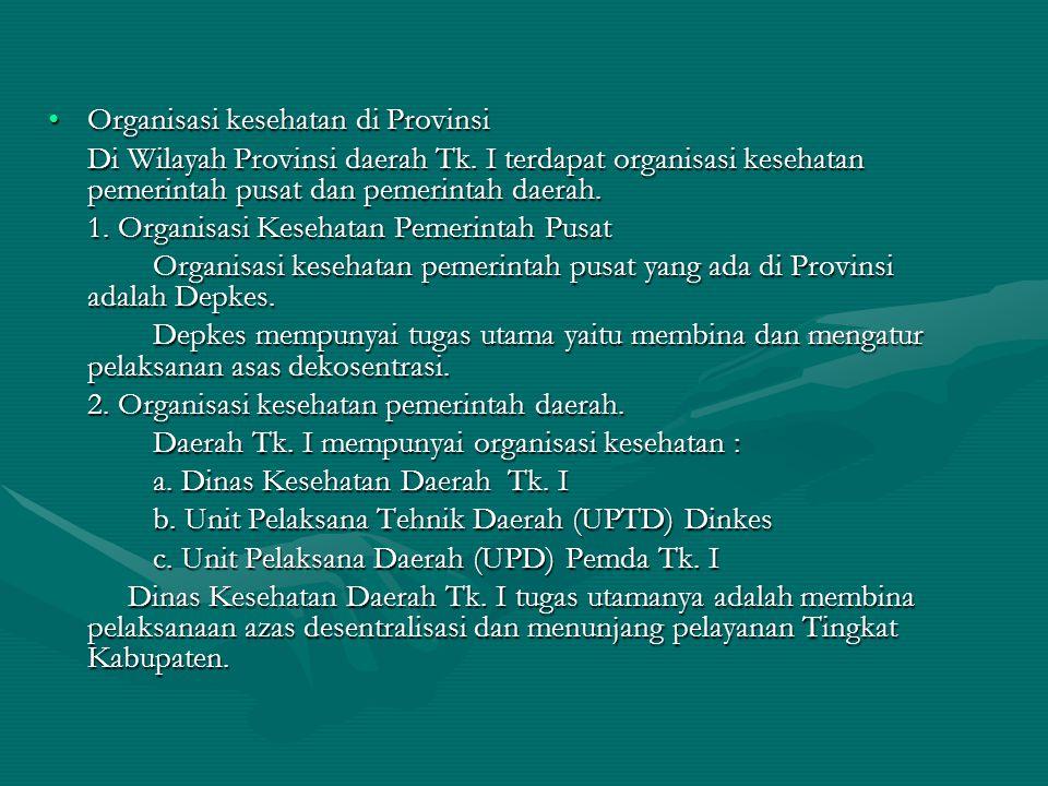 Organisasi kesehatan di Provinsi